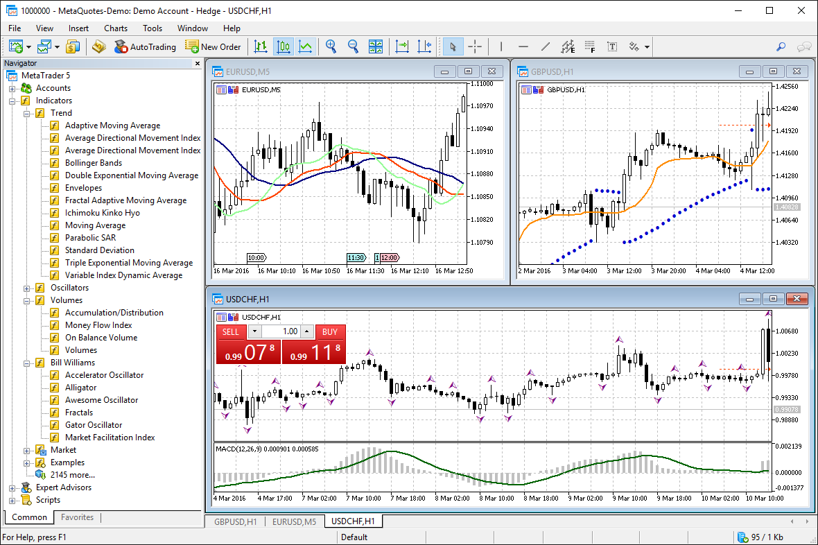 38 built-in indicators are available for professional technical analysis