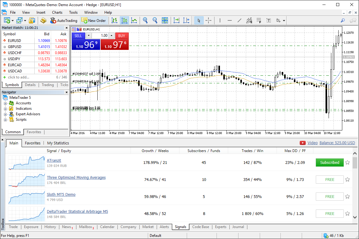 Subscribe to signals of successful traders straight from the platform and copy their deals
