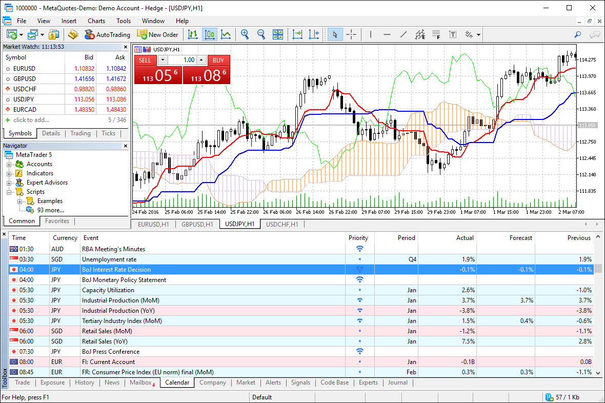 Forex brokers with metatrader 5