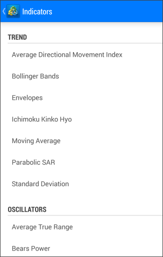 List of Indicators
