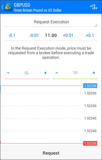 An order in the Request Execution mode