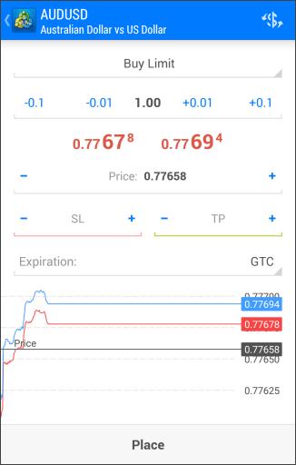 Placing Pending Orders - Trade Activity - MetaTrader 5
