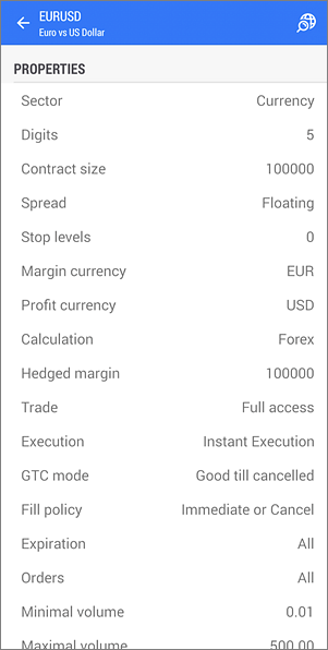 Quotes - MetaTrader 5 Android Help