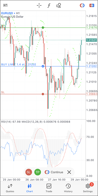 Place pending orders at the desired level directly from the chart