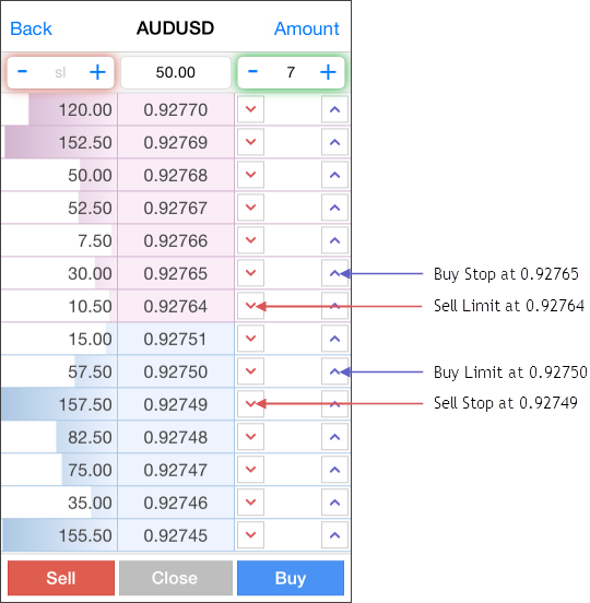 Placing pending orders via the Depth of Market