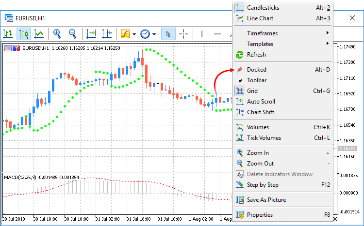 View and Configure Charts - Price Charts, Technical and