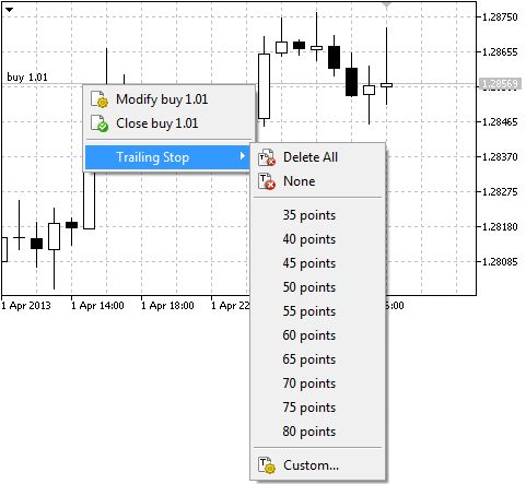 A position can be modified using its context menu on the chart