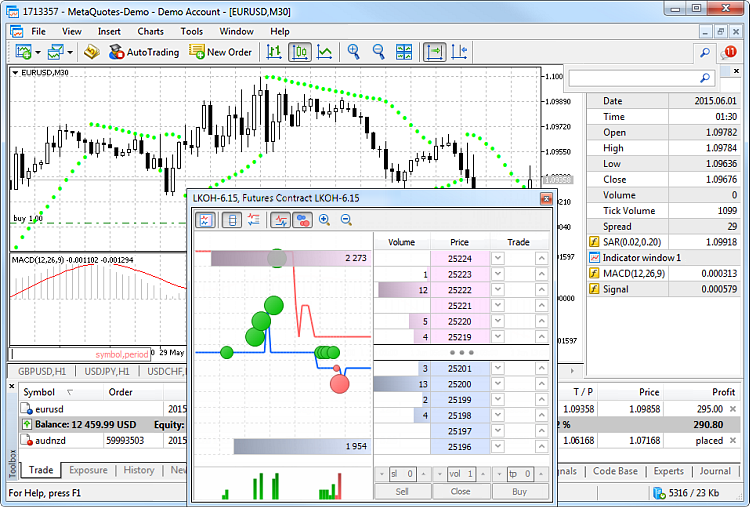 Interface de la Plateforme de Trading