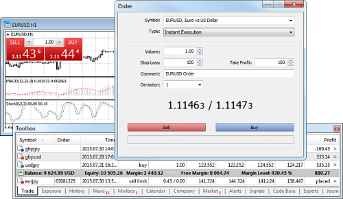 Metatrader tutorial youtube, forex växla