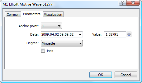 Impulse Wave Parameters