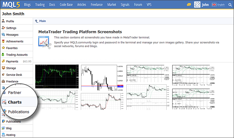 """Charts"" section in the MQL5.community user profile"
