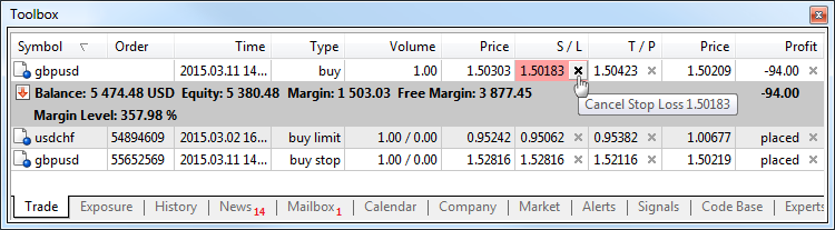 Deleting Stop Loss and Take Profit with One Click