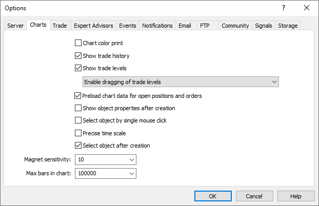 The Charts tab contains settings for working with analytical objects, trade levels, etc.