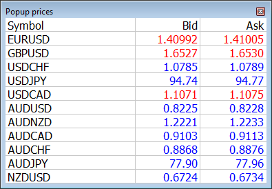 To view quotes on large screens, click on Popup Prices in the context menu of the Market Watch