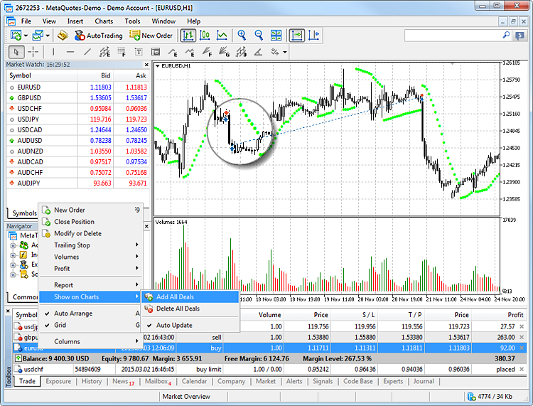 To show deals on a chart, click Show Charts in the context menu