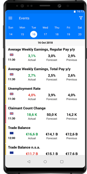 The Tradays Economic Calendar mobile app for Android