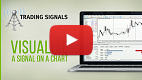 Watch video: Visualize a signal on a chart