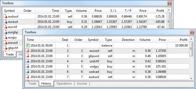 Viewing details of trades in the Toolbox