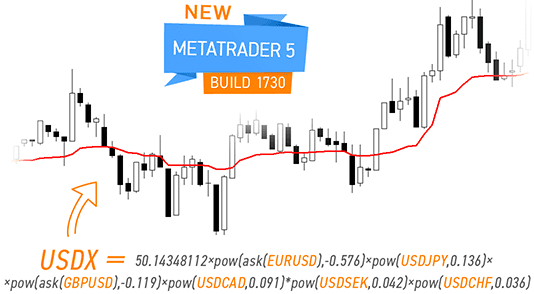 Create custom synthetic instruments in MetaTrader 5 using currency, cryptocurrency and stock quotes